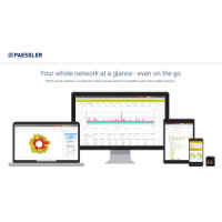PRTG Network Monitor V18 網路流量監控軟體