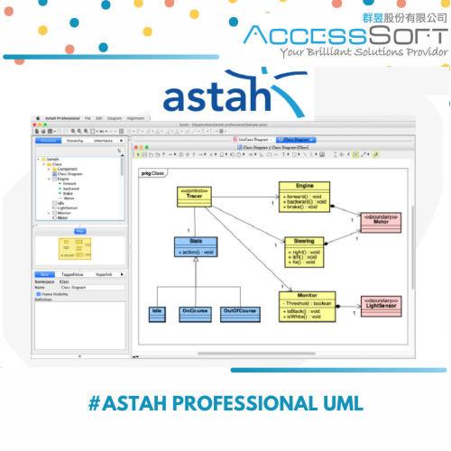 Astah Professional UML建模工具