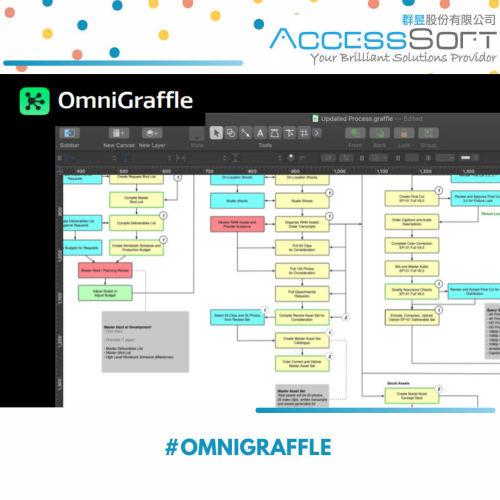OmniGraffle 7 for Mac 繪圖軟體