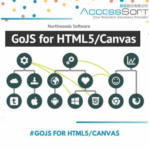Northwoods Software GoJS for HTML5/Canvas