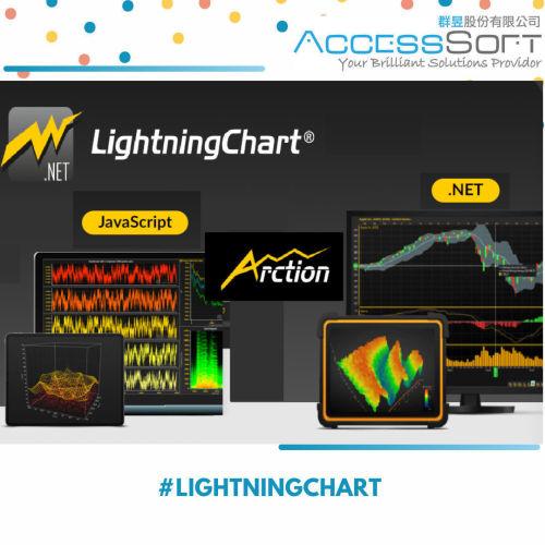 LightningChart Ultimate SDK 資料視覺化開發工具