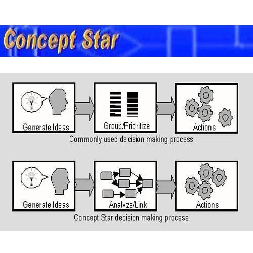 Concept Star 結構分析軟體