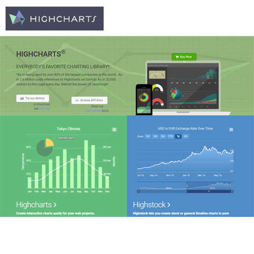 HighCharts JavaScript 8 資料視覺化控件