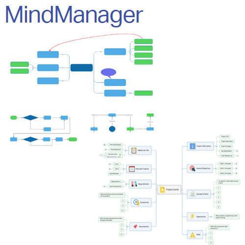 Mindjet MindManager 心智圖軟體