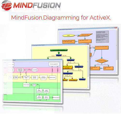 MindFusion Diagramming for ActiveX
