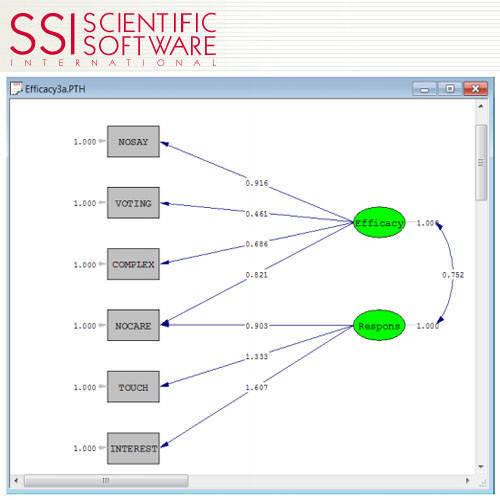 LISREL 9.3 for Windows 結構模式分析軟體