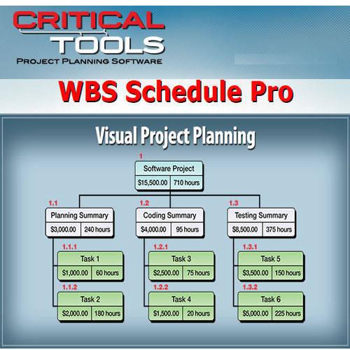 WBS Schedule Pro 圖表流程製作